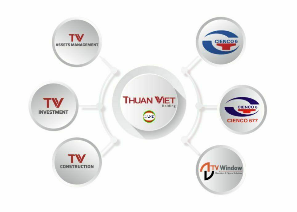 Hệ sinh thái Thuận việt Holding