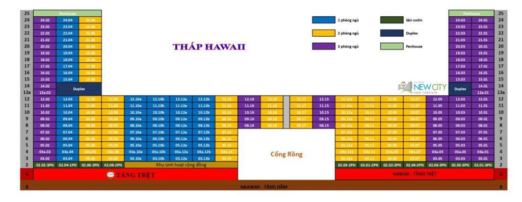 Sơ đồ căn tháp Hawaii - New City Thủ Thiêm - Quận 2