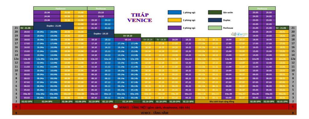 Sơ đồ căn tháp Venice - New City Thủ Thiêm - Quận 2